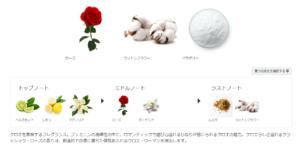 香水:香りの特徴