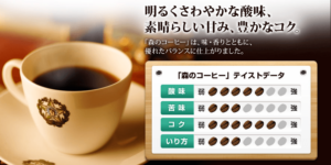 【口コミ】森のコーヒーは美味しくない?薄い?